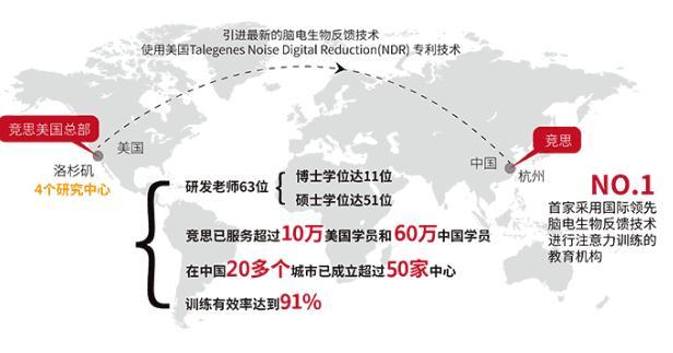 <a href=http://www.zhuyili.org/center/842.html target=_blank class=infotextkey>杭州竞思教育</a>家长好评