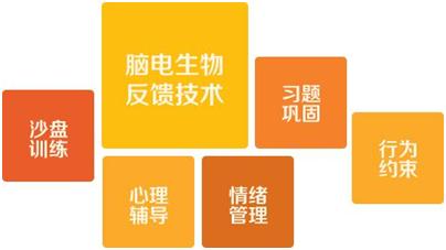 上海10岁孩子脾气暴躁易怒怎么办?.jpg