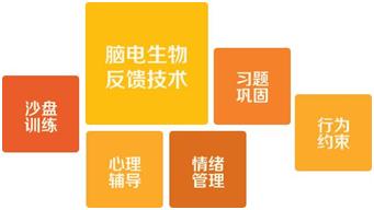北京孩子任性不听话怎么办?.jpg