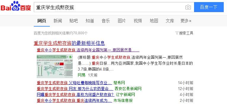 重庆学生成熬夜族的帖子上热搜