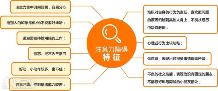 杭州<a href=http://www.zhuyili.org/zyl/4.html target=_blank class=infotextkey>竞思教育</a>教育注意力训练.jpg